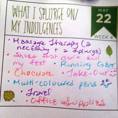 Listify_indulge